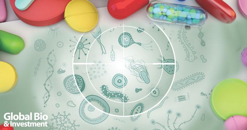 4投資.全球後抗生素