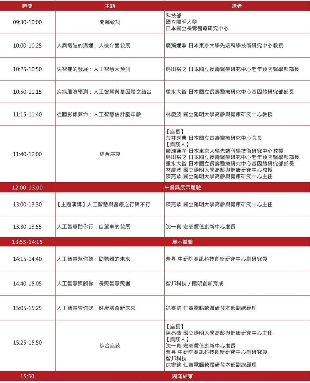 2018-07-23-udn_ai_agenda
