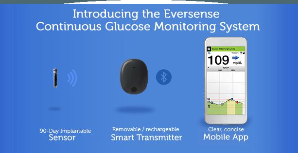 首款完全植入性連續血糖監測系統上市。
