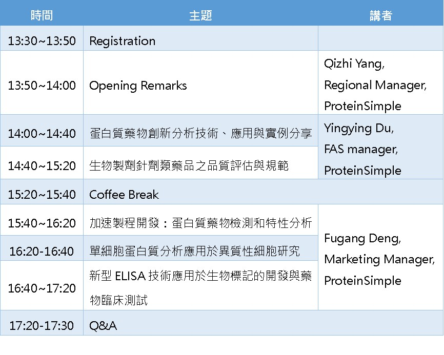 ProteinSimple_agenda