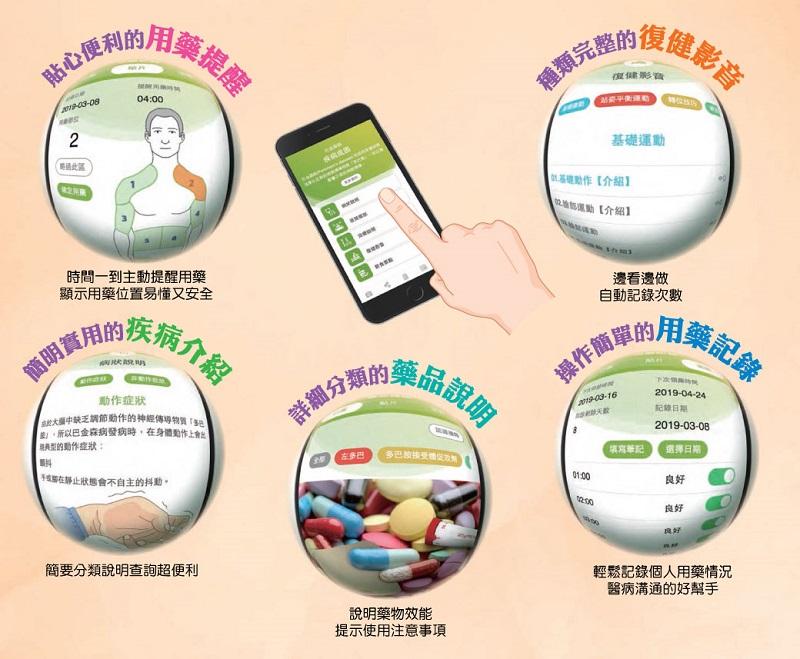 臺大醫院開發巴金森用藥APP 為病友解決服藥問題。(圖片來源:台大醫院提供)