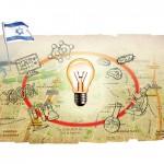105年11月開放文章-封面故事1-以色列小國創意多fb