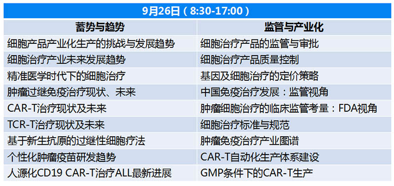 20190926-2019_cell_conference_agenda_1