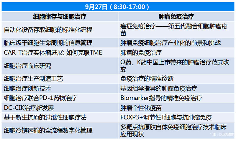 20190926-2019_cell_conference_agenda_2
