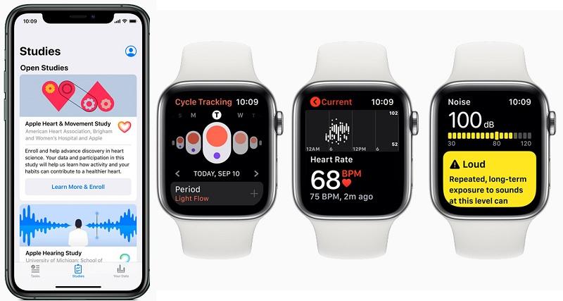 Apple推出女性健康、心臟與運動和聽力三大規模研究 (圖片來源:網路)