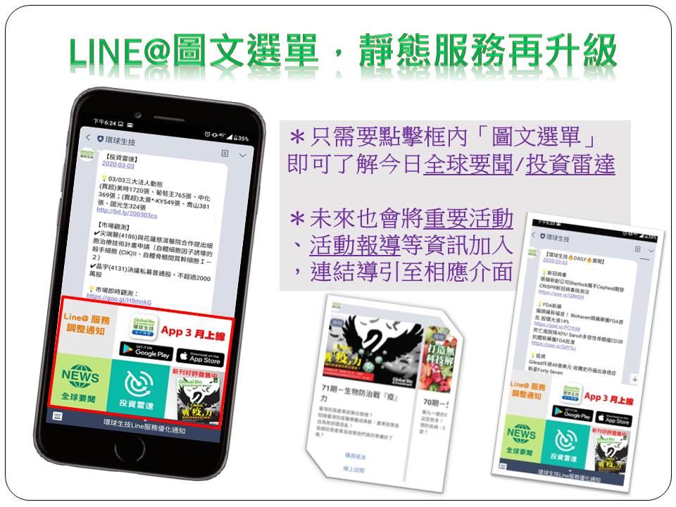 line@圖文選單