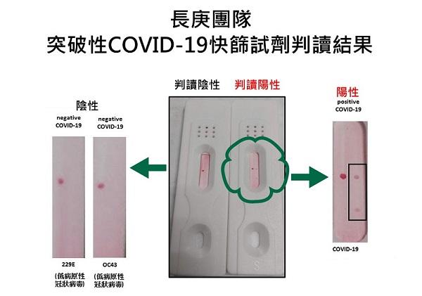 長庚團隊COVID-19 快篩試劑判讀結果