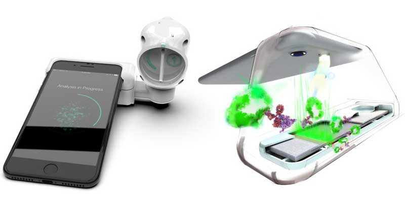 手機作新冠快篩!?賽諾菲攜手新銳Luminostics 開發COVID-19手機自我檢測(圖片來源:Luminostics 官網)